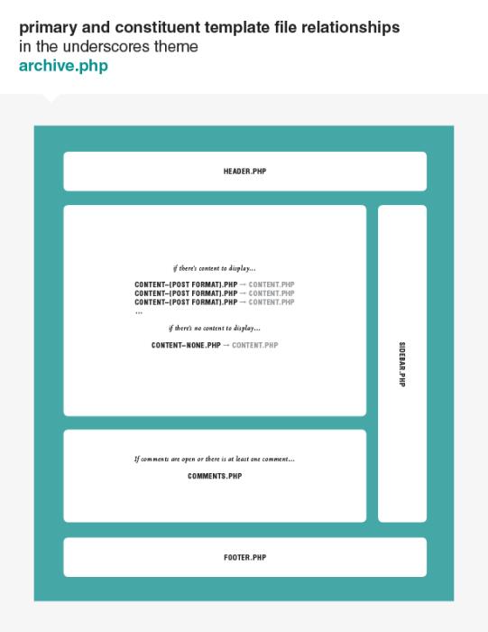 underscores-diagrams-3-archive-php