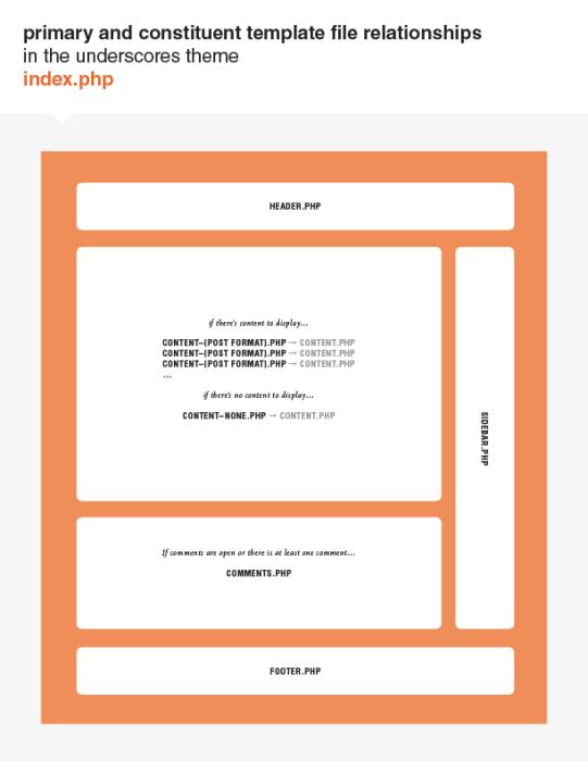 underscores-diagrams-4-index-php
