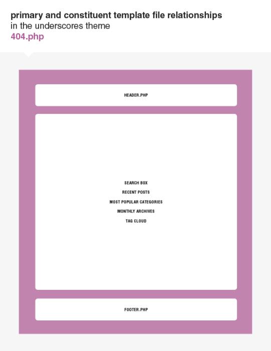 underscores-diagrams-6-404-php